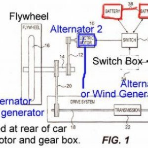 Using Wind Generators for recharging batteries